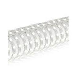 Aurora Enlite 240 Volt LED Strip Tape Kits in 5 Metre Lengths