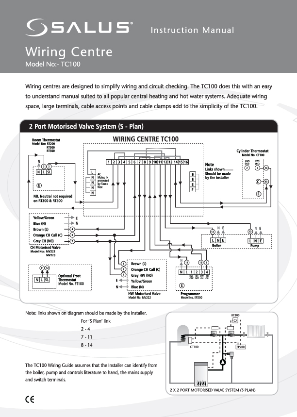 Central Heating Wiring Centre Diagram : Altech port motorised valve wiring diagram somurich