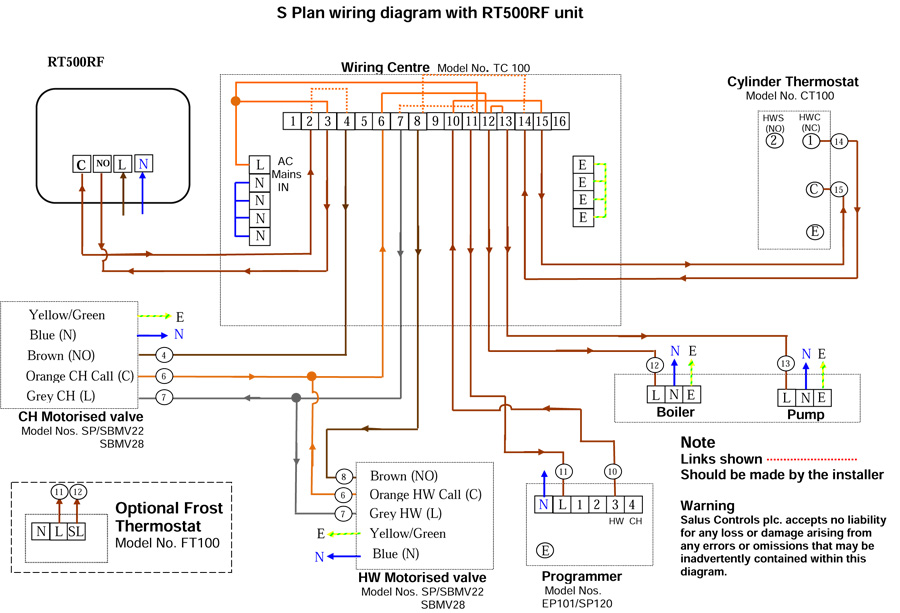 S Plan wiring Diagram with RT500RF new receiver 1_900 salus rt300rf wiring diagram diagram wiring diagrams for diy car salus rt300rf wiring diagram at n-0.co