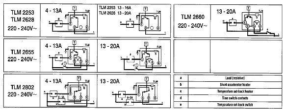 SUNVIC_TLM2253_2628_2655_2802_2660__DIAGRAM buy sunvic tlm2253 20a(9a) 3 to 27o c room thermostat edwardes sunvic thermostat wiring diagram at gsmportal.co